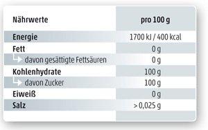 Zucker-Nährwert-Tabelle